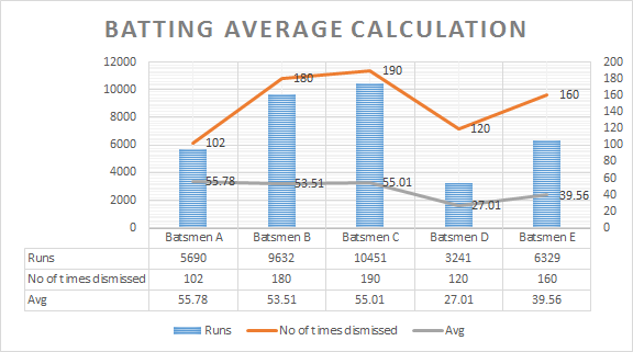 how to calculate run rate