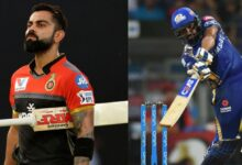 Right-Handers Who Have Scored The Most Runs In IPL